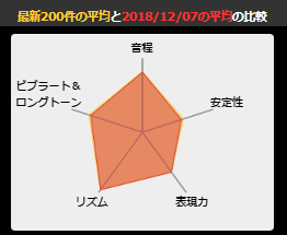 f:id:maresaku:20190108204054p:plain