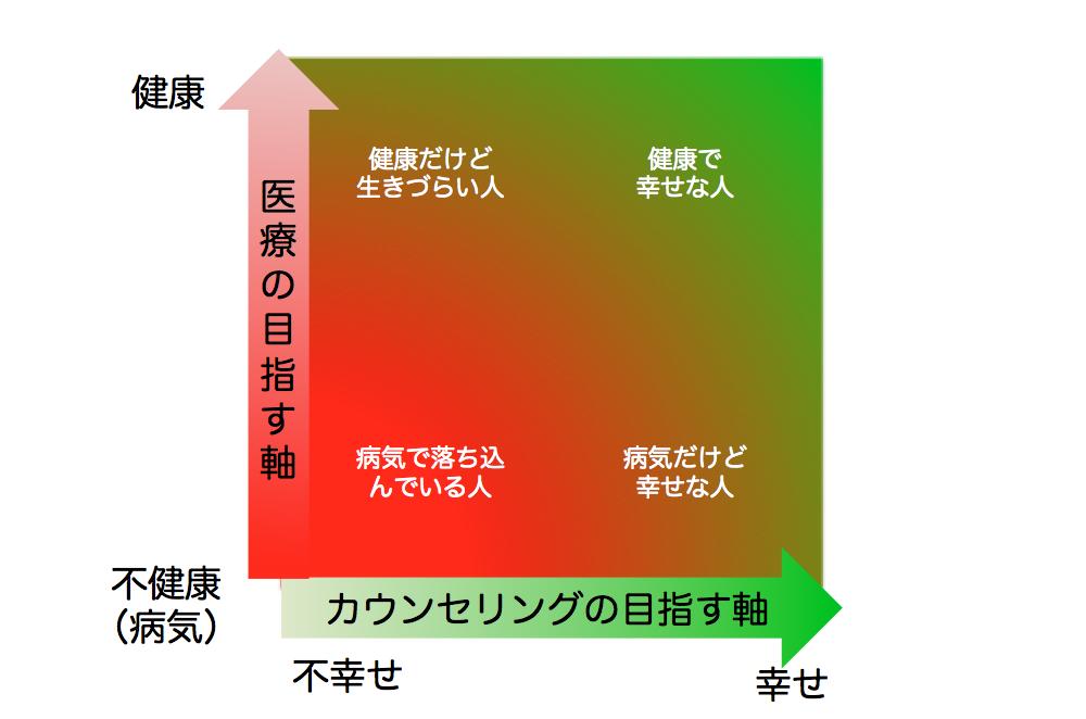 f:id:mari-sakuramoto:20160407174110p:plain