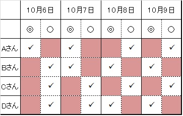f:id:mari52smaV:20170518172434j:plain
