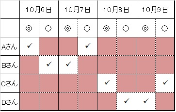 f:id:mari52smaV:20170518172441j:plain