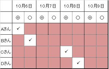 f:id:mari52smaV:20170518172452j:plain
