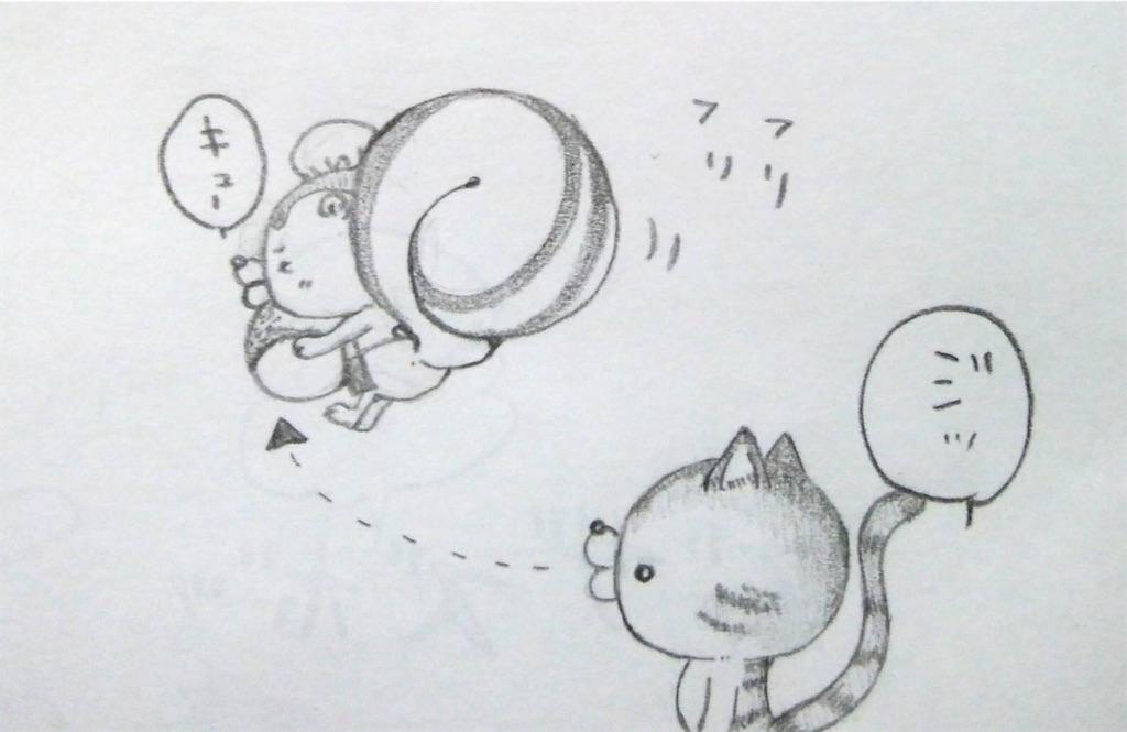 f:id:maricats:20200306211022j:image