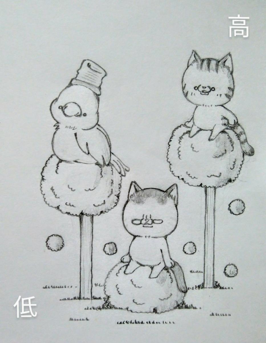 f:id:maricats:20200709211938j:plain