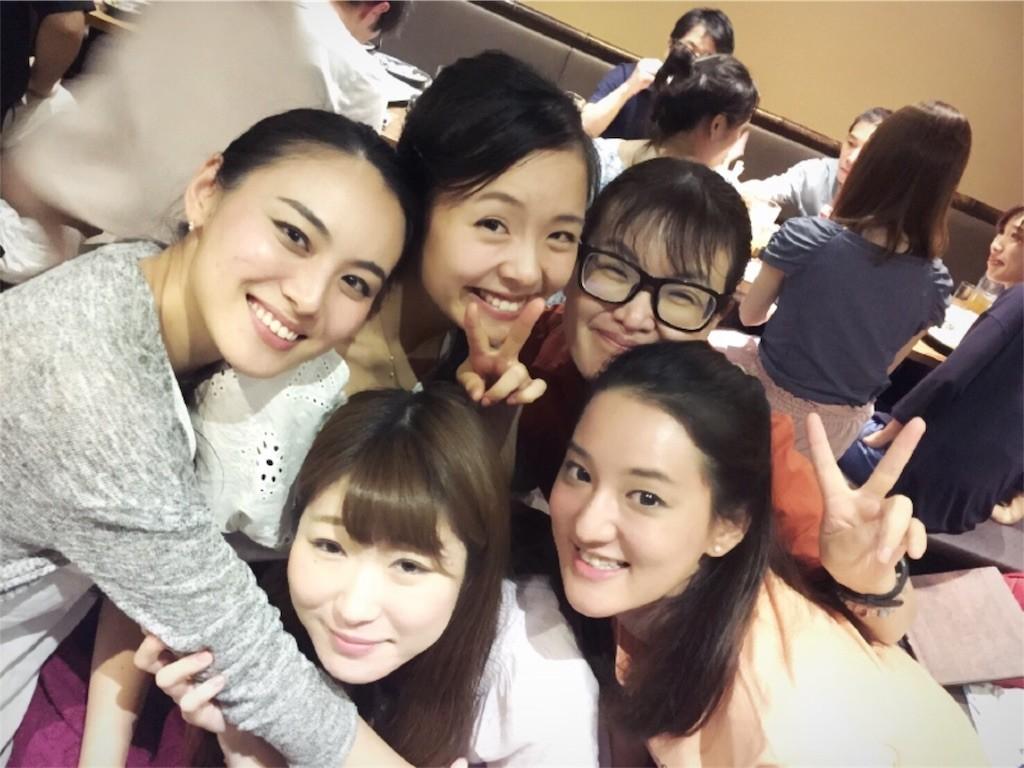 f:id:mariko_tsukamoto:20170731220537j:image