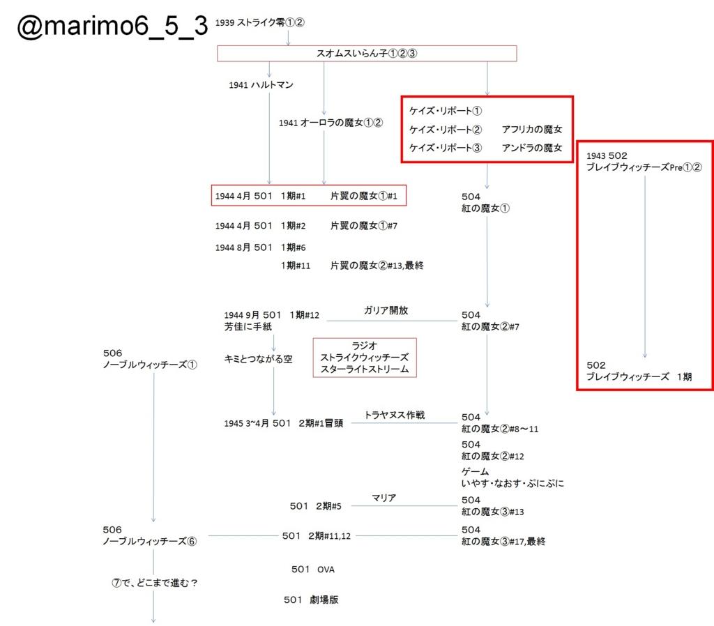 f:id:marimo-pokemon-marimokojo:20170522215906j:plain