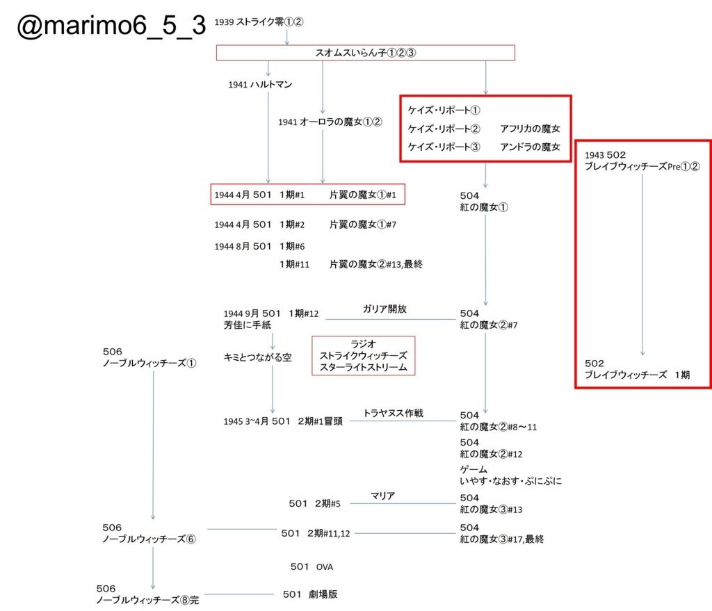 f:id:marimo-pokemon-marimokojo:20180524202358j:plain