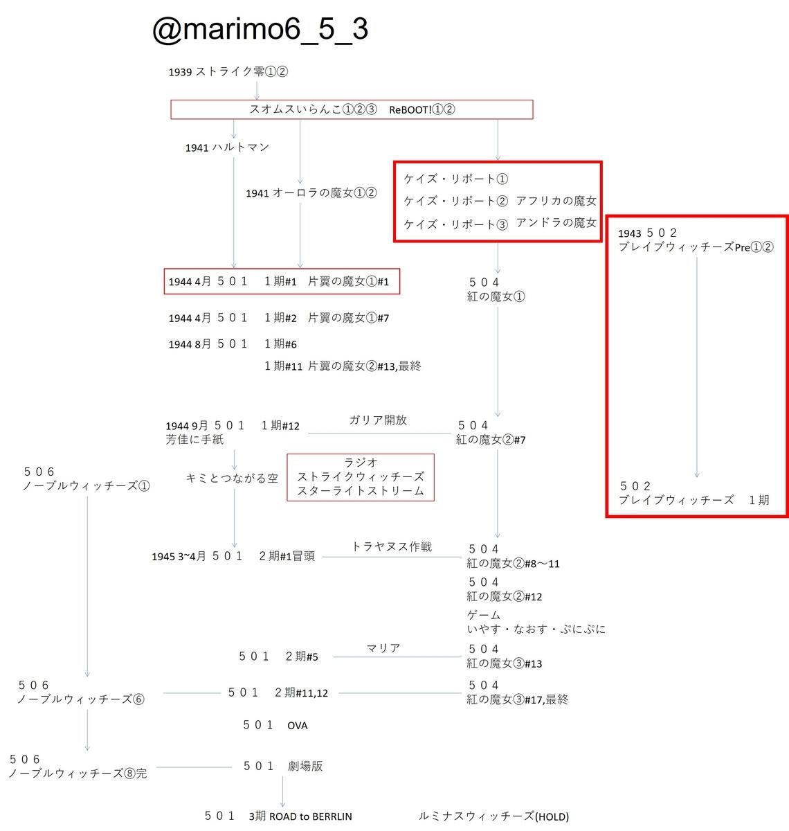 f:id:marimo-pokemon-marimokojo:20190331104110j:plain