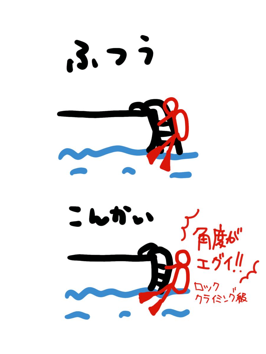 f:id:marinelifelog:20210707234428p:plain