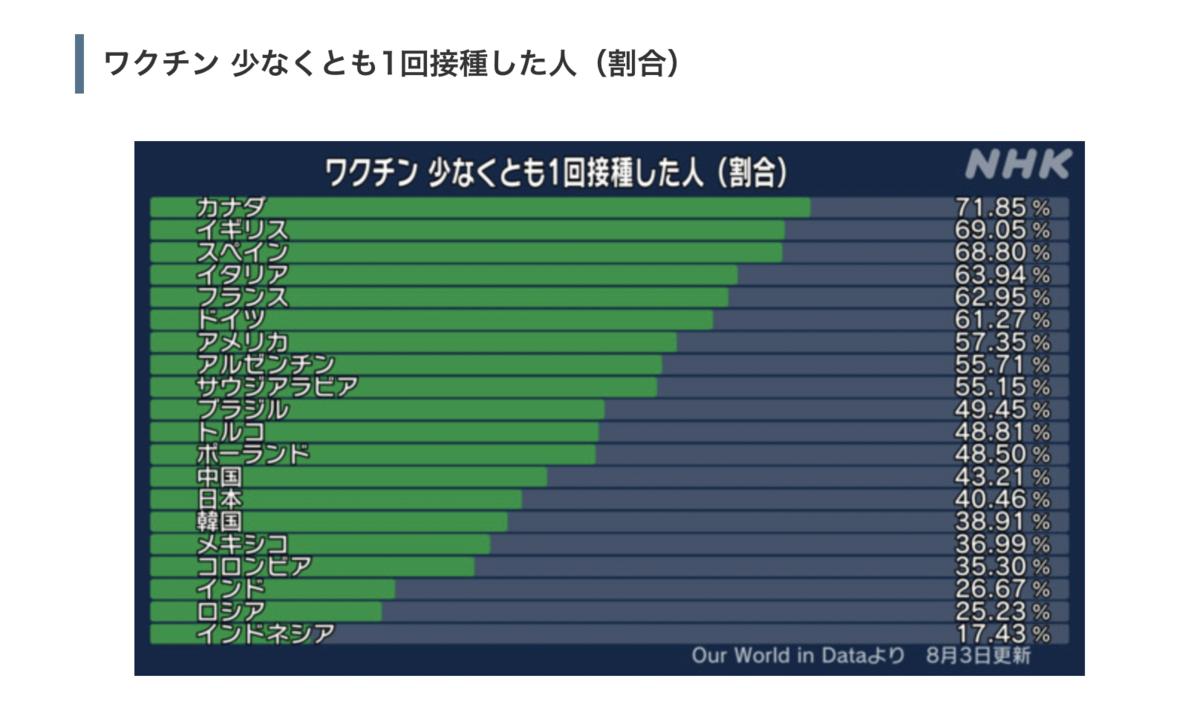 f:id:mariyukiko:20210803202148p:plain