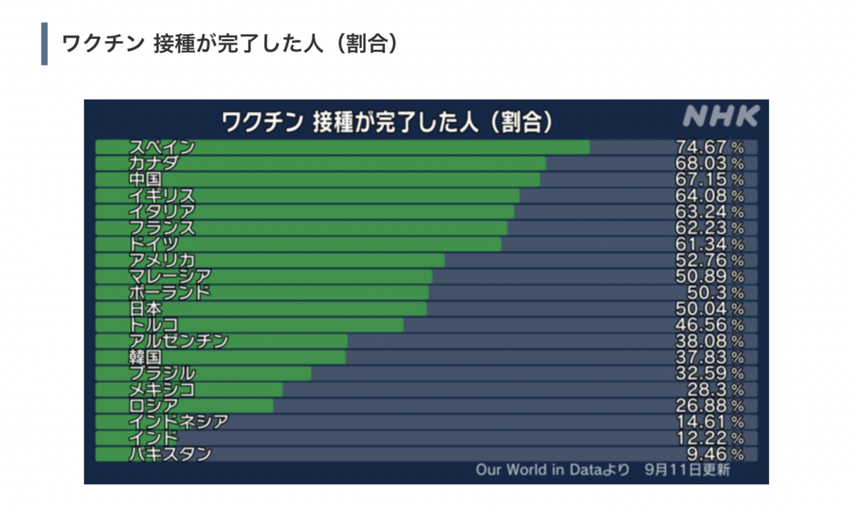 f:id:mariyukiko:20210911193041p:plain