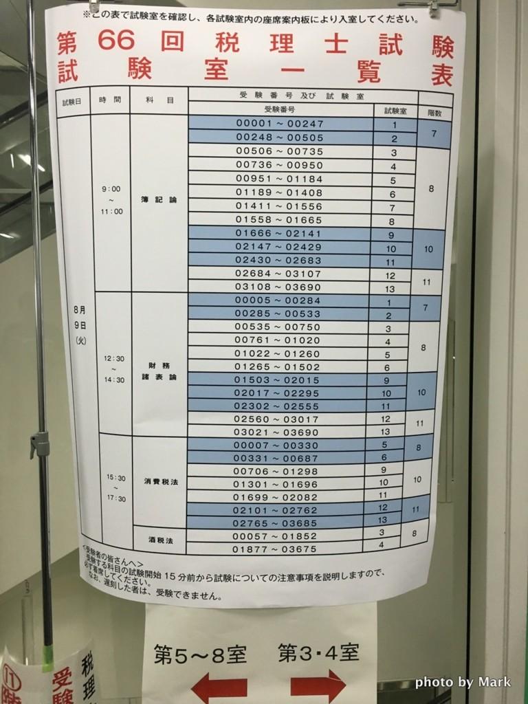 平成28年(第66回)愛知大学 名古屋キャンパス