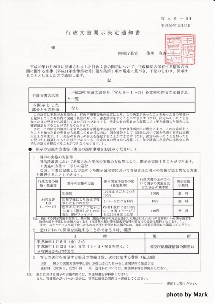 国税庁平成29年発遣文書番号「官人6-1〜53」各文書の件名の記載された一覧