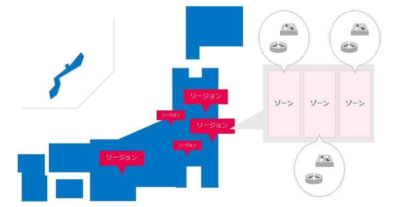 パブリッククラウドサービスにおけるリージョンとゾーンのイメージ