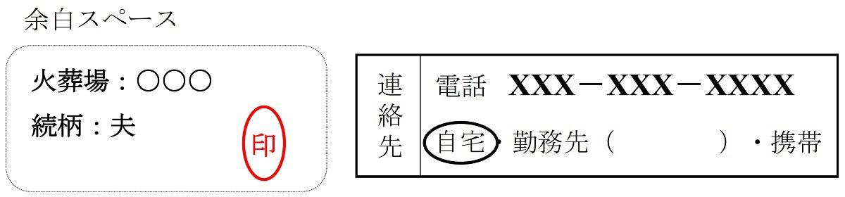 届出人の連絡先と余白スペースへの記入・捺印