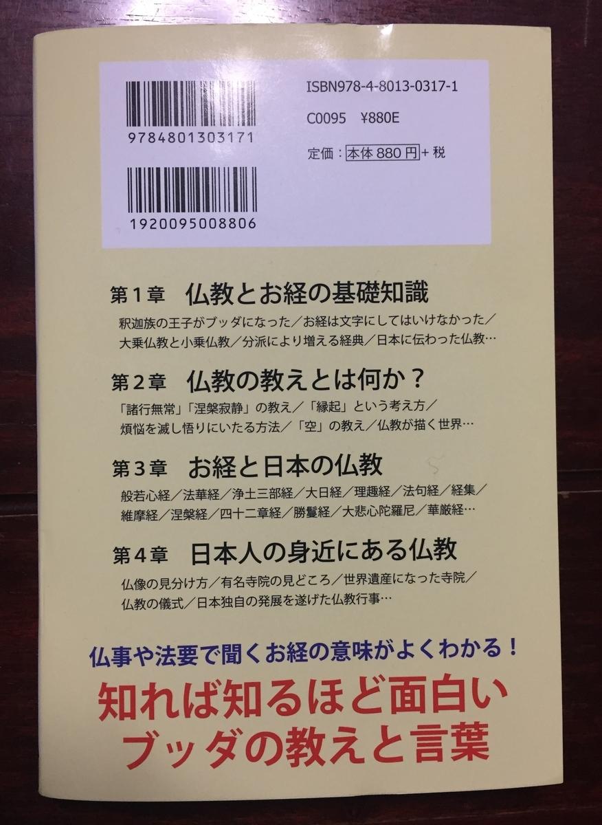 仏教とお経の本 背表紙