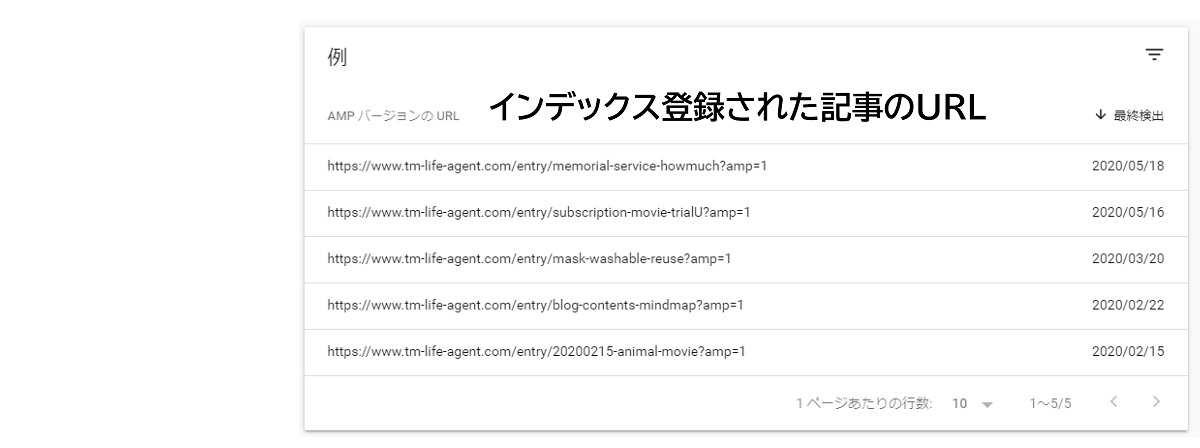 インデックス登録されたAMPページのURL一覧