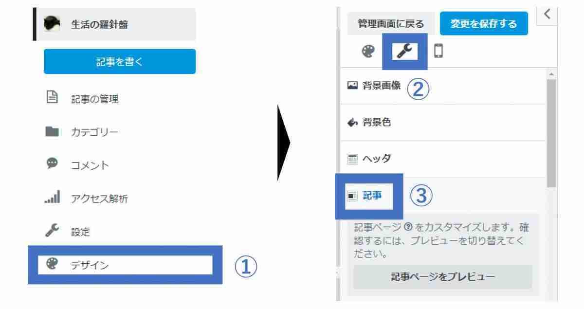 はてなブログへのグーグルアドセンスのコードの貼り付け方1