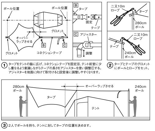 f:id:maro-ippuku-douzo:20180513175939p:plain