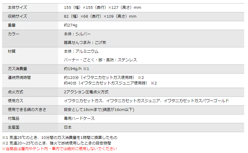 f:id:maro-ippuku-douzo:20210817174206p:plain