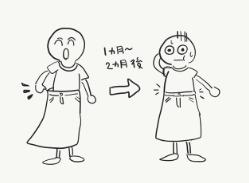 f:id:maromimaromi:20180529205318p:plain
