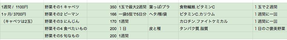 f:id:maropup:20200502213921p:plain