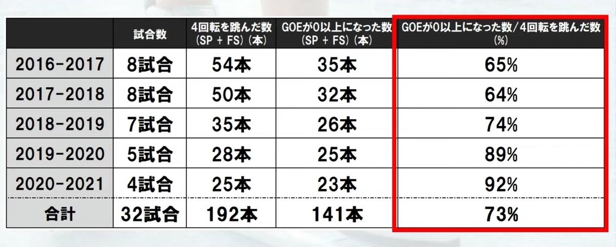 f:id:marosakura:20210509050555j:plain