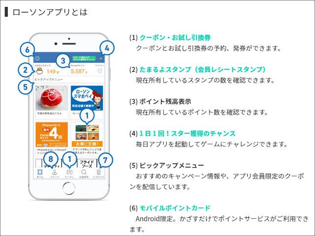ローソン公式スマートフォンアプリより