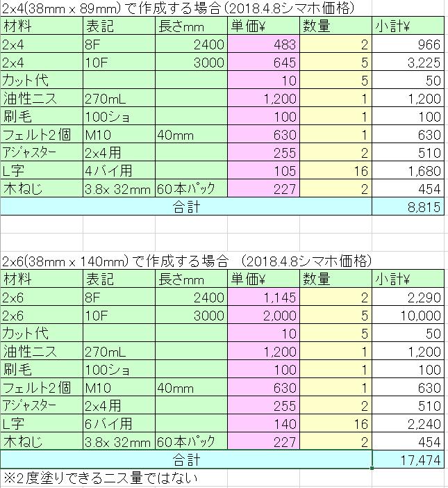 f:id:marsaw:20180514001321p:plain