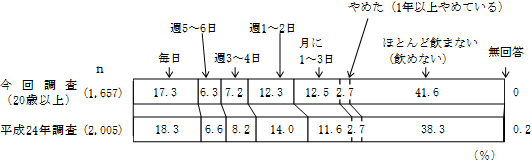 f:id:marsaw:20201206000802p:plain