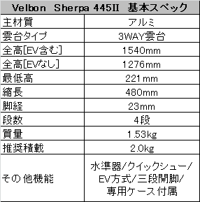 ベルボン-シェルパ-445Ⅱ