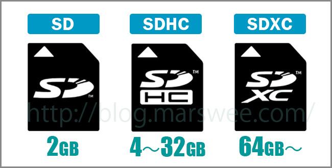 SDカード-比較