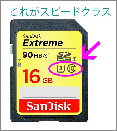 SDカード-class