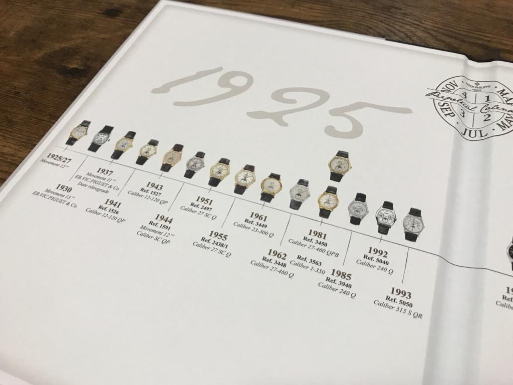 歴代パーペチュアルカレンダー1ページ目