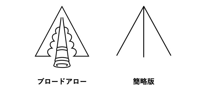 左からブロードアローと簡略版のブロードアロー