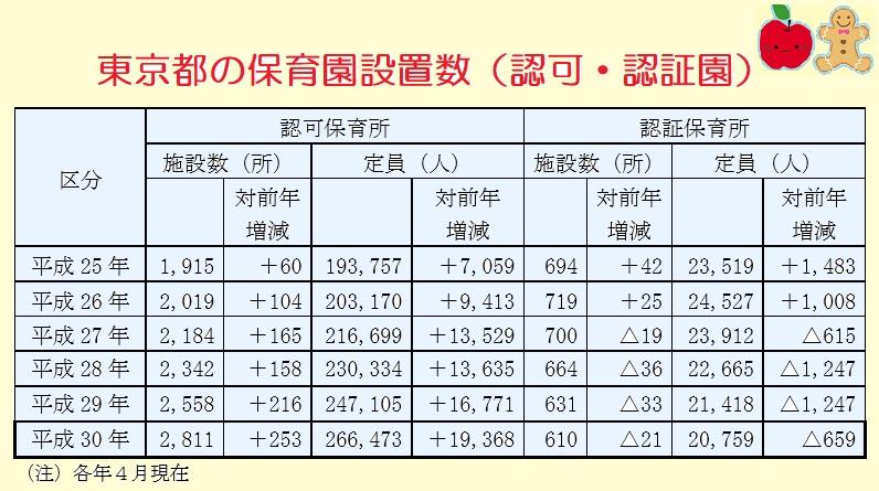 f:id:maru-hoiku:20200102213812j:plain