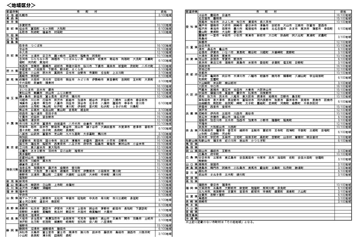 f:id:maru-hoiku:20200103014956j:plain