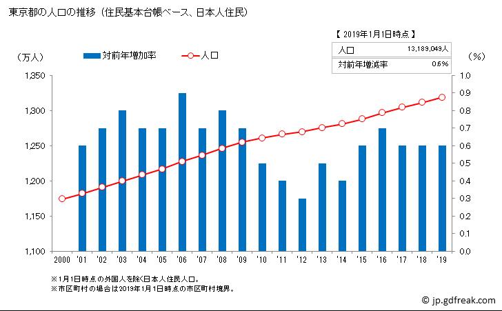 f:id:maru-hoiku:20200103165449p:plain