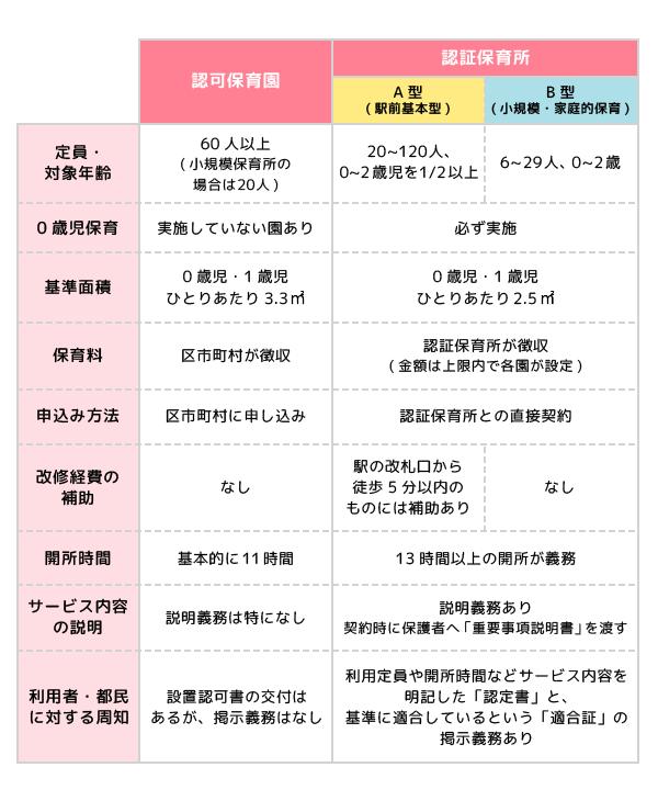 f:id:maru-hoiku:20200103174947p:plain