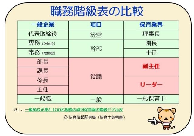 f:id:maru-hoiku:20200105153250j:plain