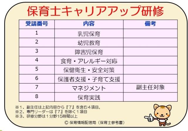 f:id:maru-hoiku:20200105154029j:plain