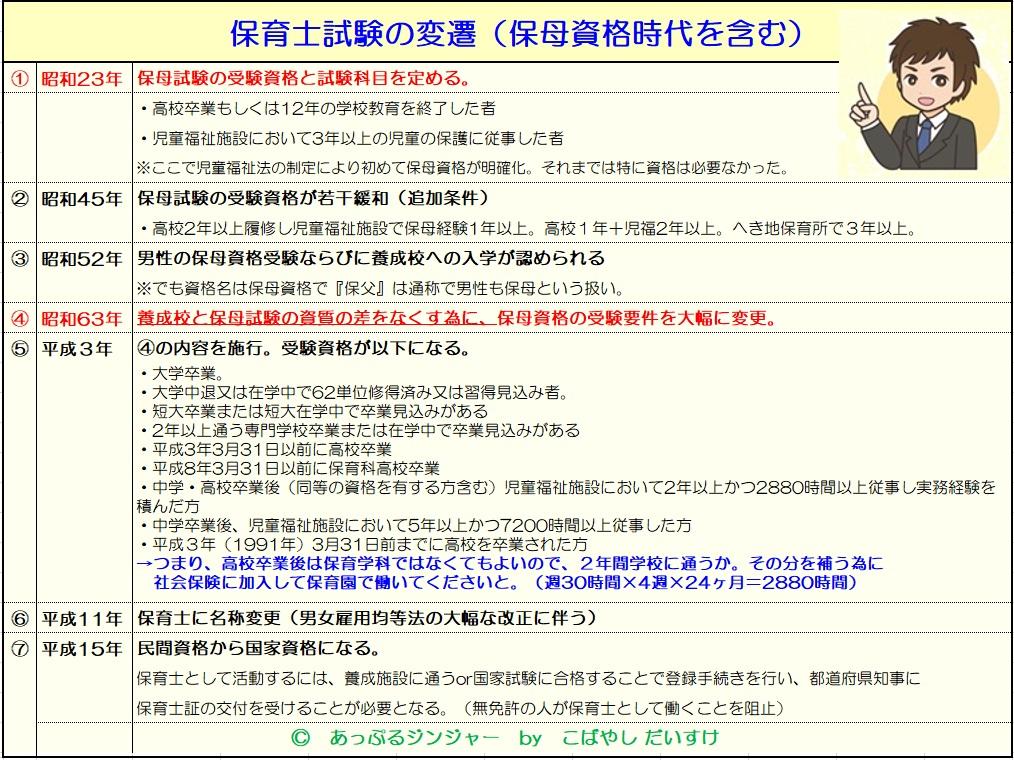 f:id:maru-hoiku:20200119223943j:plain