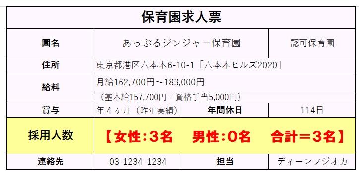 東京保育士求人票