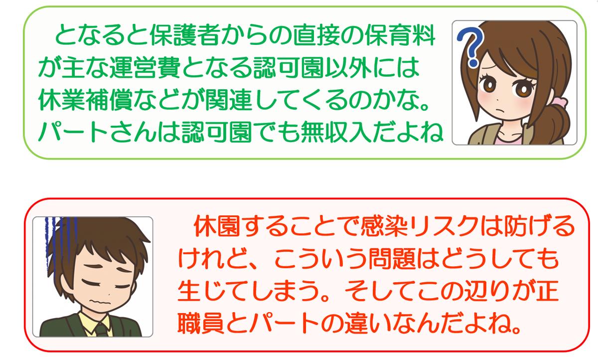 f:id:maru-hoiku:20200409210907p:plain