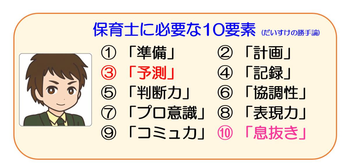 f:id:maru-hoiku:20200415111759p:plain