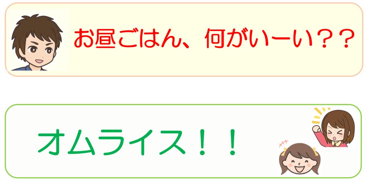 f:id:maru-hoiku:20200428221909p:plain