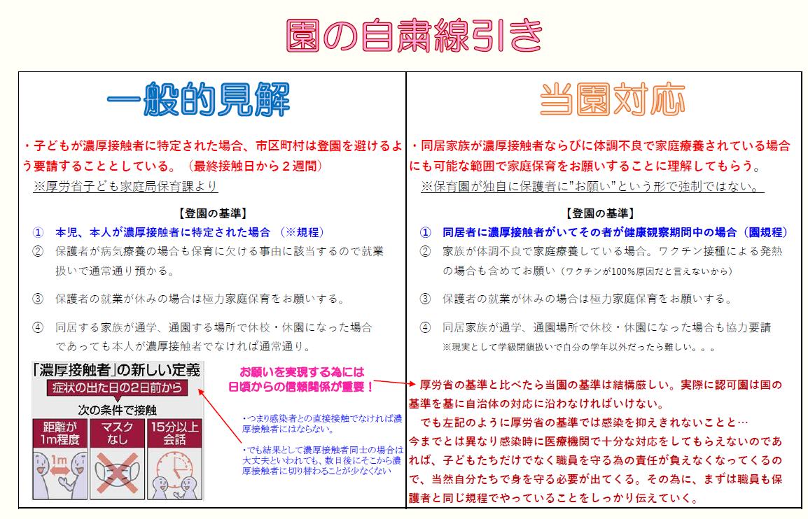f:id:maru-hoiku:20210912235706p:plain