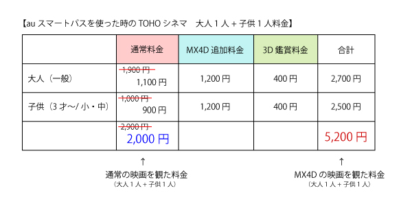 f:id:maru-mochi:20190717093019j:plain