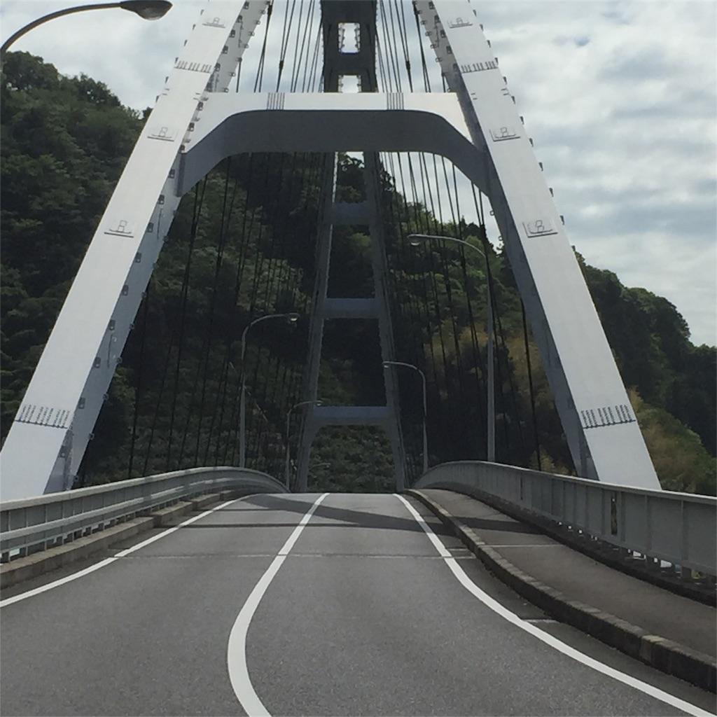 f:id:maru-sankaku1:20170505195022j:image