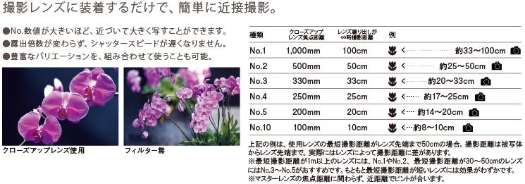 f:id:maru-shikaku:20171210224926p:plain