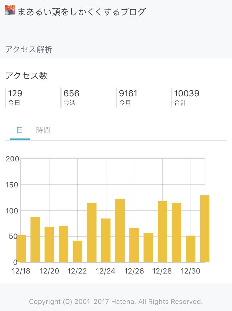 f:id:maru-shikaku:20180101143716j:plain